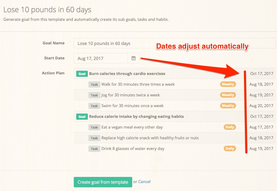 Article templates dates